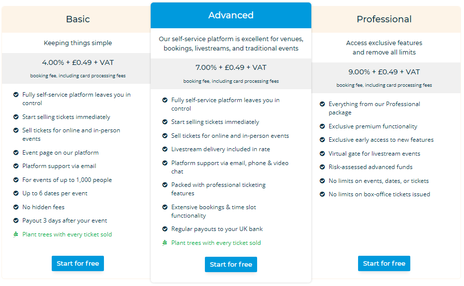 Introducing our new tiered Pricing Plans